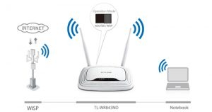 gambar TP-LINK Wireless-N Router (TL-WR843ND)