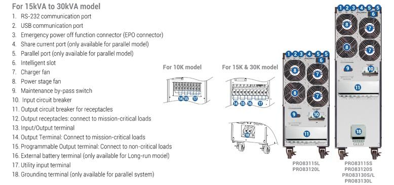 gambar diagram PRO83115S-L