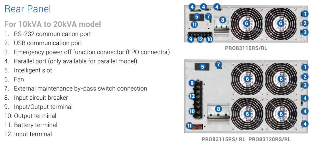 gambar diagram Prolink PRO83110RS-RL