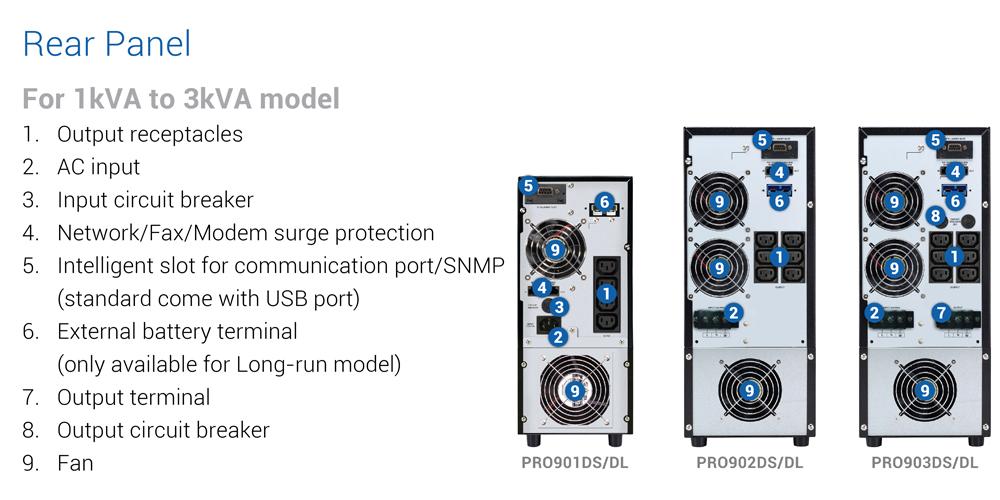 gambar diagram PRO901D S/L
