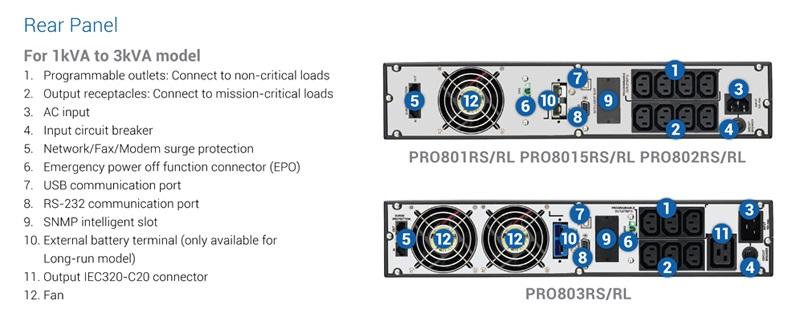 gambar rear-panel PRO801 (RS-RL)