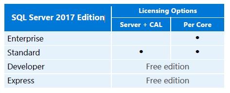 pic licensing model