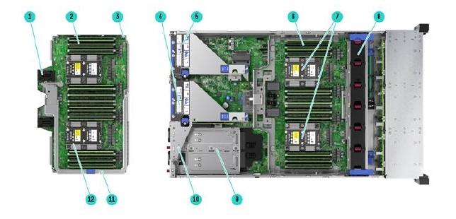 gambar Internal View DL560 Gen10 with upper CPU mezzanine tray